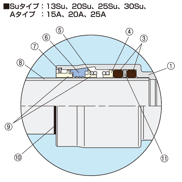 [チャート]EGジョイント構造図01
