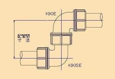 BK 90SE②