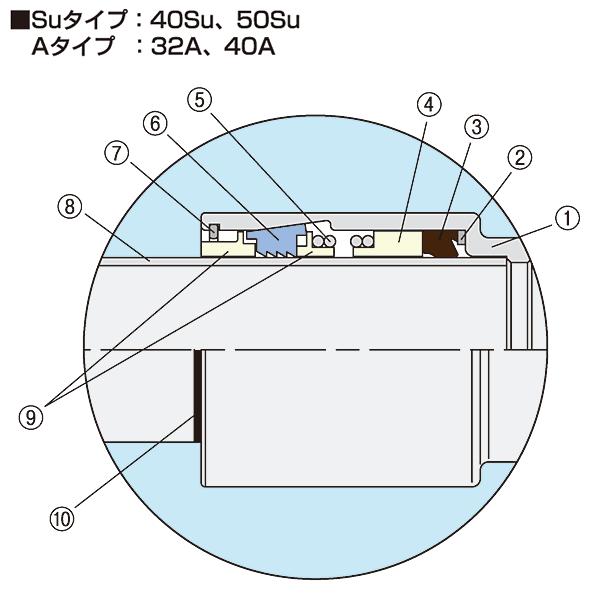 [チャート]EGジョイント構造図02